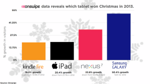 onswipe-tablet-christmas TEMP